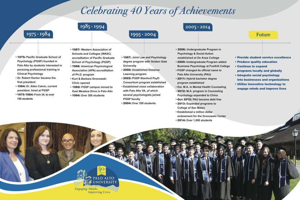 Palo Alto University 40 Anniversary Celebration Achievement