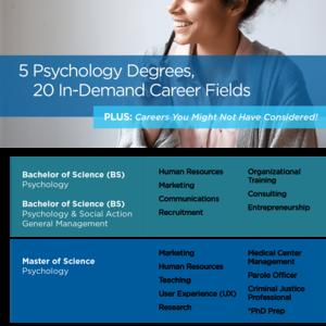 Degree Career Inforgraphics